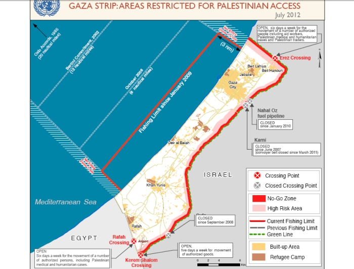 notes on palestine u2019s preventable water and food crises